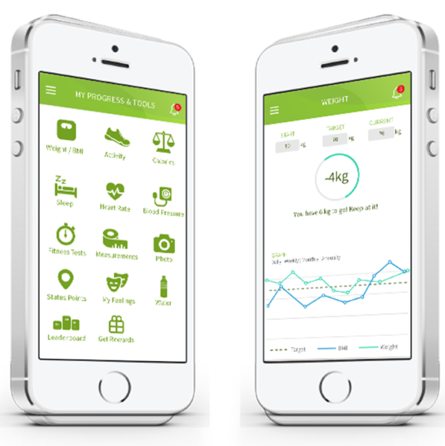 my progress tools allows you to track your own personal statistics and results from body weight to heart rate to your activity your measurements