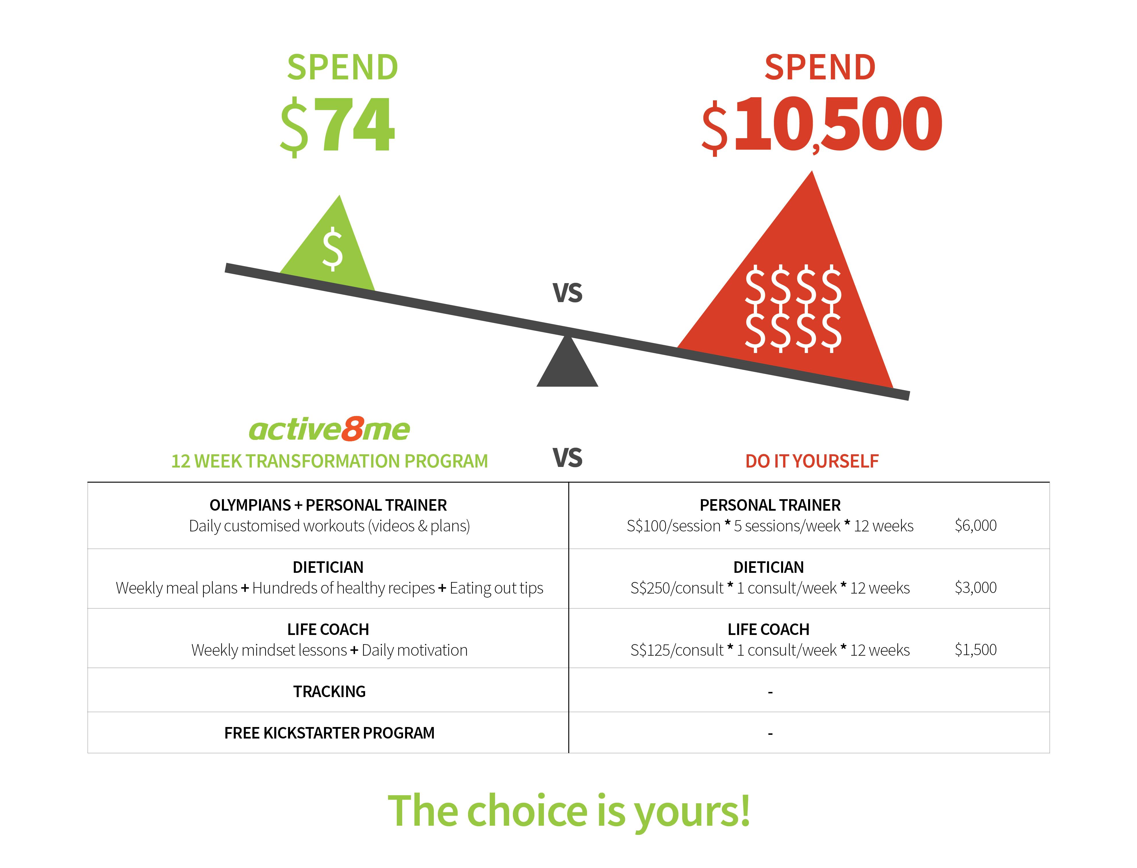 Price comparison 4