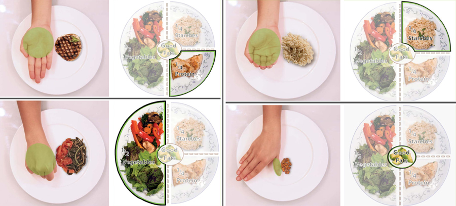 Active8me eating out unhealthy vegetable dishes hand portion size
