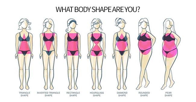 Active8me Fix your problem body area with spot reduction body shapes