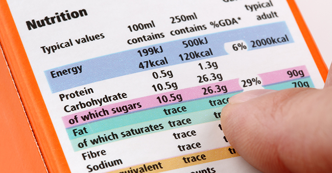 Active8me defeat the sweet easy tips to beat sugar addiction nutrition label
