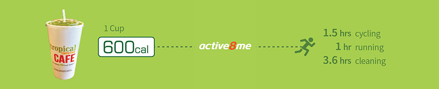 Active8me are sugary drink sabotaging your weight loss avocaolada smoothie tropical smoothie café
