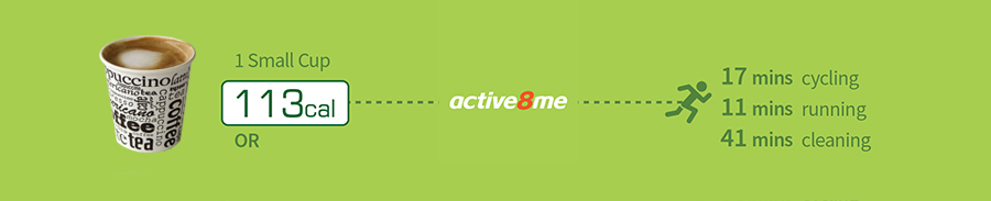 Active8me are sugary drink sabotaging your weight loss kopi